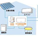 HEMS(ヘムス)とは?家庭で使うエネルギーを節約するための管理システム「HEMS」。住まいのエネルギーを見える化するだけでなく、外出先からの操作も可能で節電もサポートしてくれます!